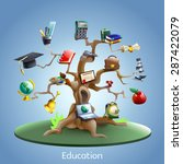 education and study tree... | Shutterstock .eps vector #287422079
