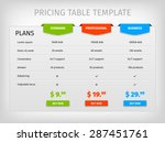 comparison of services. web... | Shutterstock .eps vector #287451761