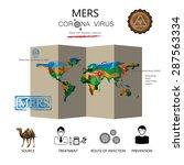 mers world map epidemic... | Shutterstock .eps vector #287563334