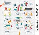 flat design concept web design... | Shutterstock .eps vector #287743115