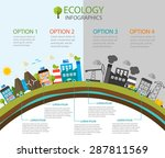 Ecology Infographics With...