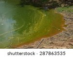 tainted water resources   water ... | Shutterstock . vector #287863535