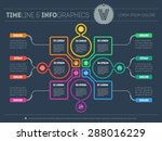 Web Template For Circle Diagra...