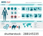 mers_cov infographics with... | Shutterstock .eps vector #288145235
