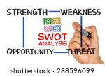 swot analysis concept strength... | Shutterstock . vector #288596099