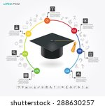 education infographic template. ... | Shutterstock .eps vector #288630257