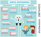 tooth   teeth vector icons ... | Shutterstock .eps vector #288764351