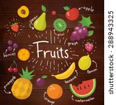 Fruits Poster In Flat Style....