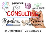 consulting concept chart with... | Shutterstock . vector #289286081