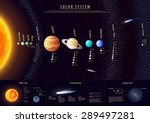 high detailed solar system... | Shutterstock .eps vector #289497281