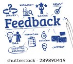 feedback. chart with keywords... | Shutterstock .eps vector #289890419