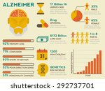 illustration of alzheimer... | Shutterstock .eps vector #292737701