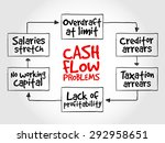 cash flow problems  strategy... | Shutterstock .eps vector #292958651