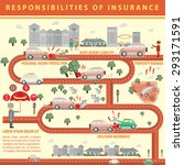 responsibilities of insurance | Shutterstock .eps vector #293171591