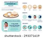 Health Benefits Of Vitamin B1 ...