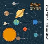 the solar system   eps10 vector ... | Shutterstock .eps vector #293675915