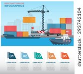 sea transportation and logistic ...   Shutterstock .eps vector #293742104