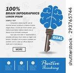 Brain Concept   Infographics ...