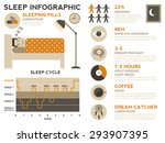 illustration of sleep... | Shutterstock .eps vector #293907395