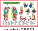 foot and hand reflexology chart ... | Shutterstock .eps vector #294092474
