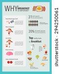 breakfast info graphics... | Shutterstock .eps vector #294250061