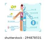 human body anatomy infographic...