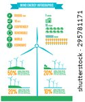 new ecology infographics.wind... | Shutterstock .eps vector #295781171