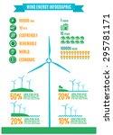 new ecology infographics.wind... | Shutterstock .eps vector #295781171
