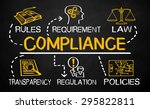 compliance concept with... | Shutterstock . vector #295822811