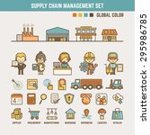 supply chain infographic... | Shutterstock .eps vector #295986785