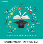 education infographic template. ... | Shutterstock .eps vector #296232161