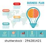 business plan concept  brain... | Shutterstock .eps vector #296281421