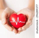Health  Medicine And Charity...