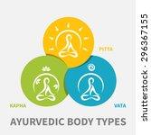 ayurvedic body types flat...   Shutterstock .eps vector #296367155