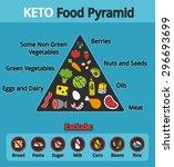 nutrition infographics  food... | Shutterstock .eps vector #296693699