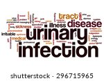 urinary infection word cloud | Shutterstock . vector #296715965