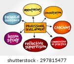 professional development mind... | Shutterstock .eps vector #297815477