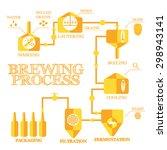 brewery steps. beer brewing... | Shutterstock .eps vector #298943141