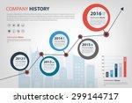 timeline   milestone company... | Shutterstock .eps vector #299144717