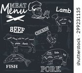 Постер, плакат: Meat menu Set of