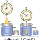 archimedes principle | Shutterstock .eps vector #299562419