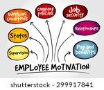 employee motivation mind map ... | Shutterstock .eps vector #299917841