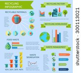 recycling infographic set with...   Shutterstock .eps vector #300113021