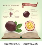 passion fruit with slice | Shutterstock .eps vector #300596735
