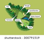 golf course field layout with... | Shutterstock .eps vector #300791519