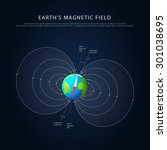 earths magnetic field with axis ... | Shutterstock .eps vector #301038695