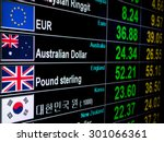 currency exchange rate on... | Shutterstock . vector #301066361