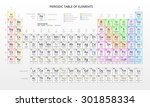 mendeleev periodic table of the ... | Shutterstock .eps vector #301858334