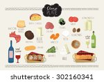 a cheese platter with a... | Shutterstock . vector #302160341