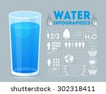 water infographics. flat style. | Shutterstock .eps vector #302318411